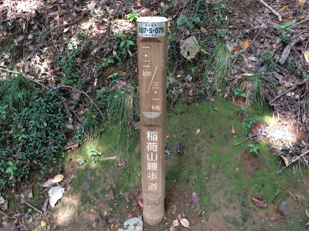 高尾山稲荷山標識