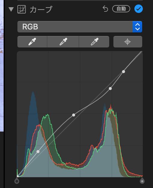色調整噴水RGB